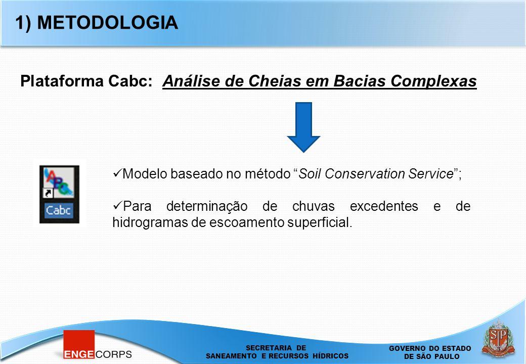 1) METODOLOGIA Plataforma Cabc: Análise de Cheias em Bacias Complexas