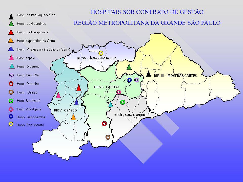 HOSPITAIS SOB CONTRATO DE GESTÃO