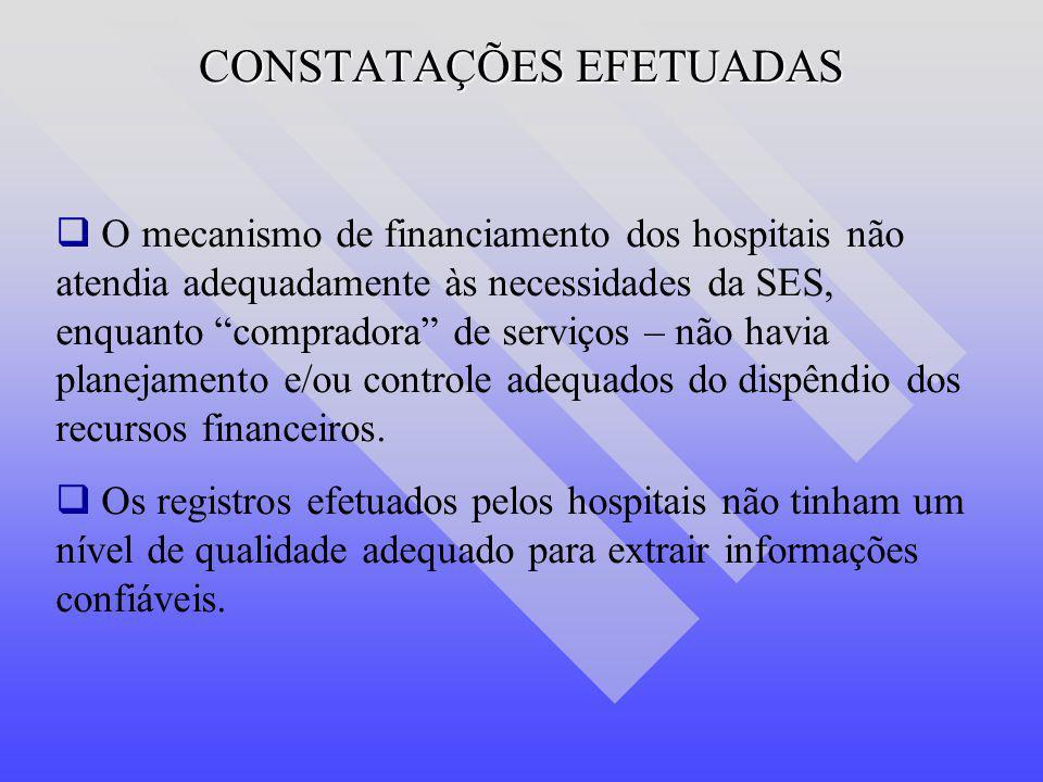 CONSTATAÇÕES EFETUADAS