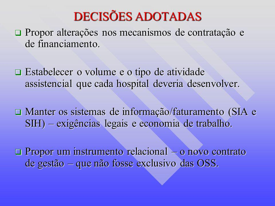DECISÕES ADOTADAS Propor alterações nos mecanismos de contratação e de financiamento.