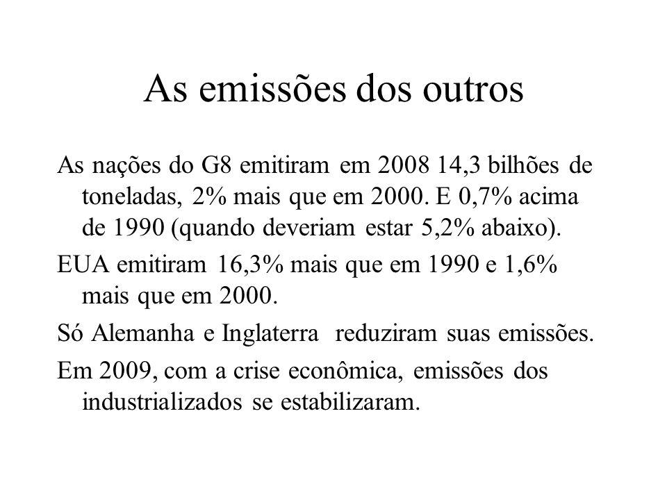 As emissões dos outros