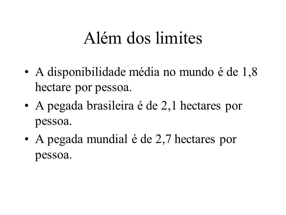Além dos limites A disponibilidade média no mundo é de 1,8 hectare por pessoa. A pegada brasileira é de 2,1 hectares por pessoa.