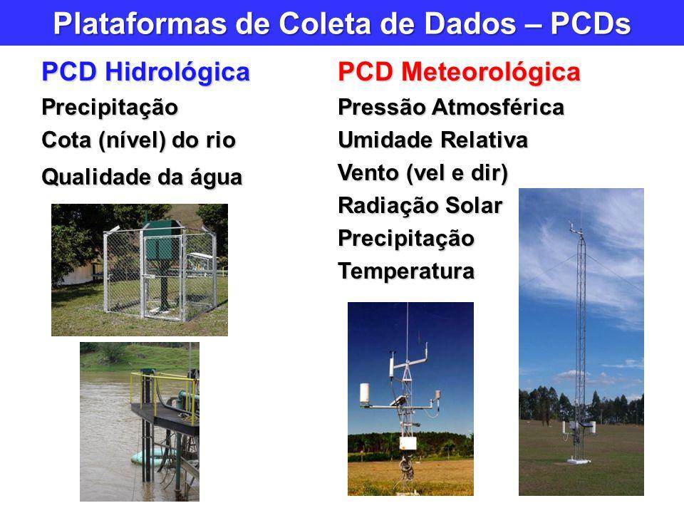 Plataformas de Coleta de Dados – PCDs