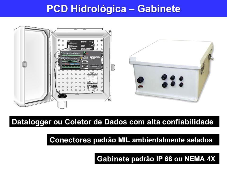 PCD Hidrológica – Gabinete