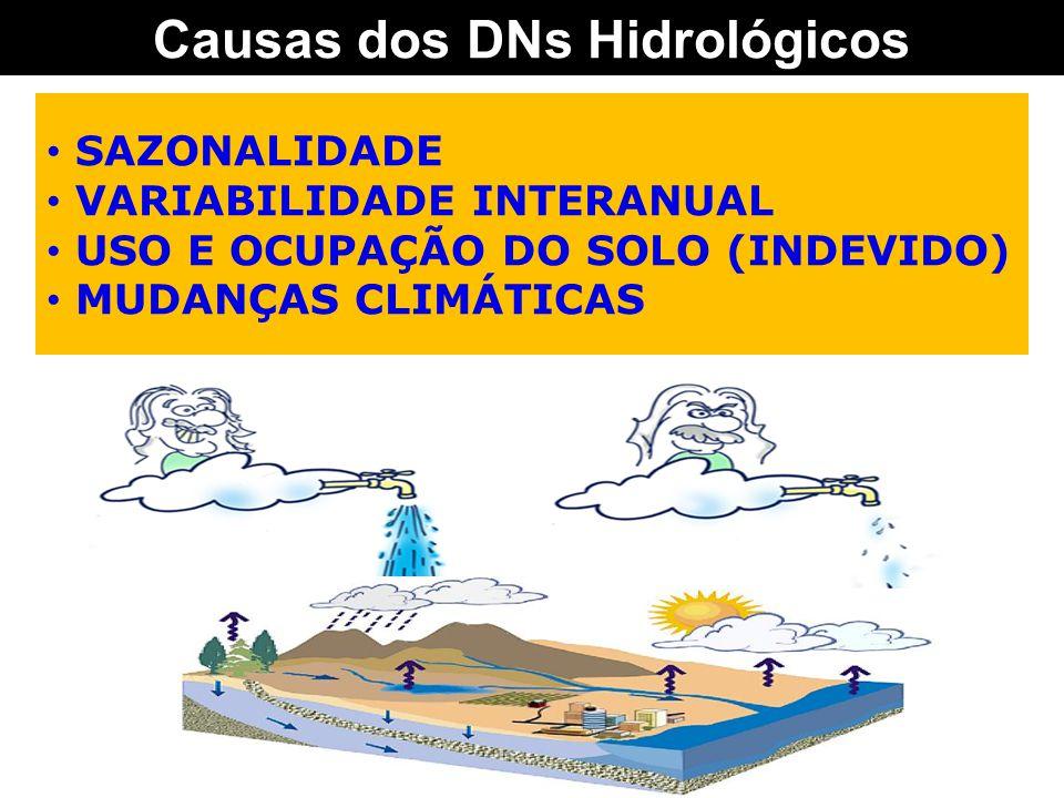 Causas dos DNs Hidrológicos