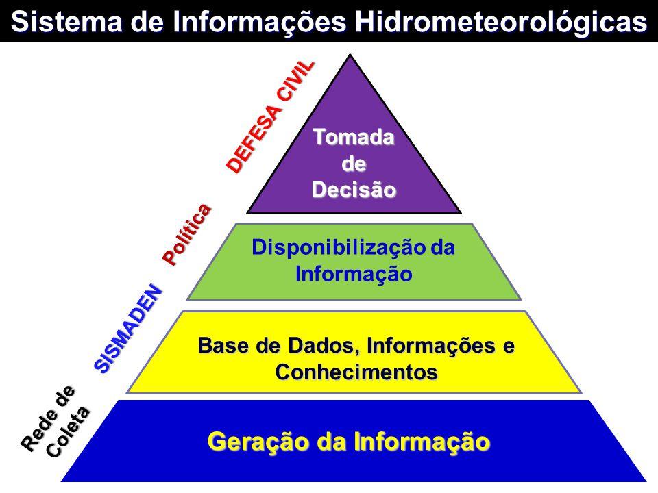 Sistema de Informações Hidrometeorológicas