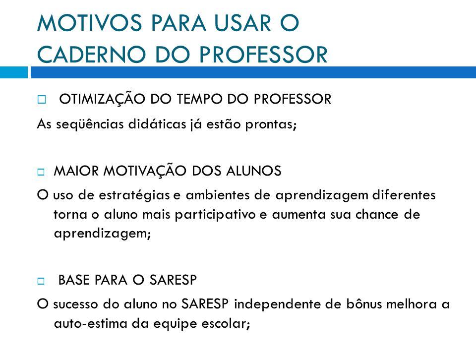 MOTIVOS PARA USAR O CADERNO DO PROFESSOR