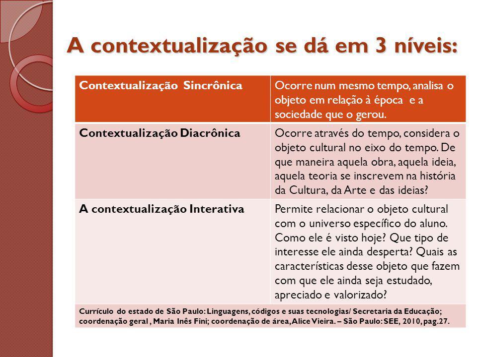 A contextualização se dá em 3 níveis: