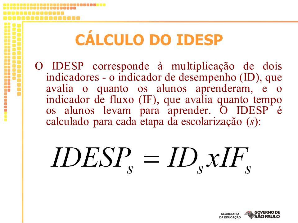 CÁLCULO DO IDESP