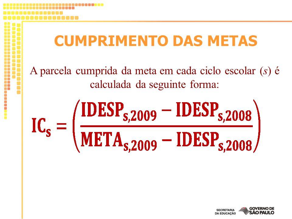 CUMPRIMENTO DAS METAS A parcela cumprida da meta em cada ciclo escolar (s) é calculada da seguinte forma: