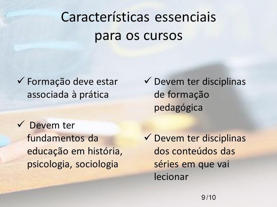 Características essenciais para os cursos