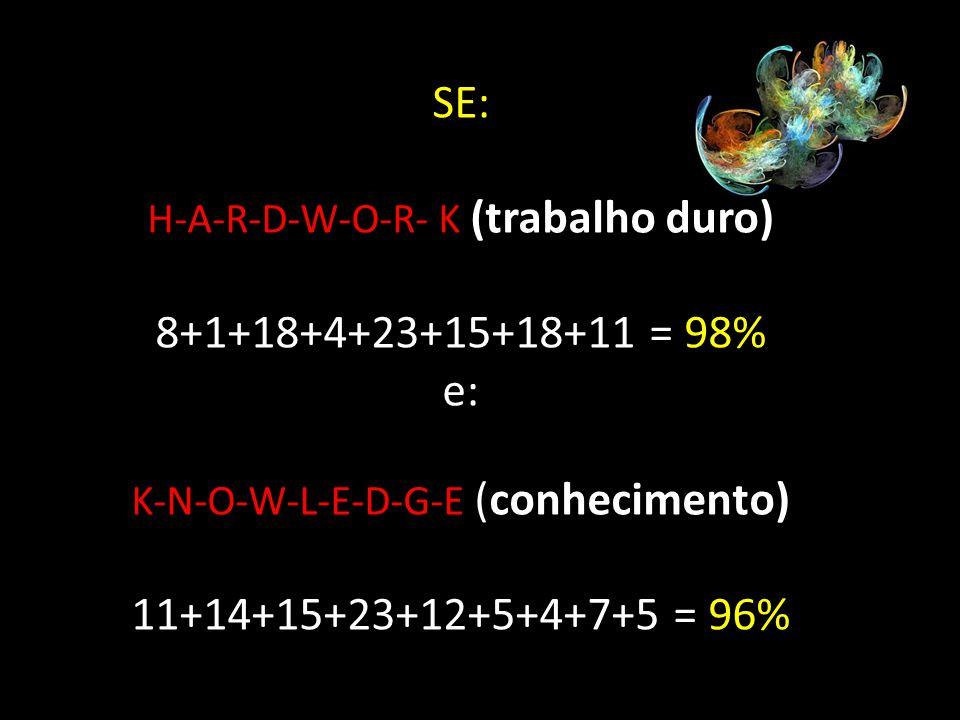 SE: 8+1+18+4+23+15+18+11 = 98% e: 11+14+15+23+12+5+4+7+5 = 96%