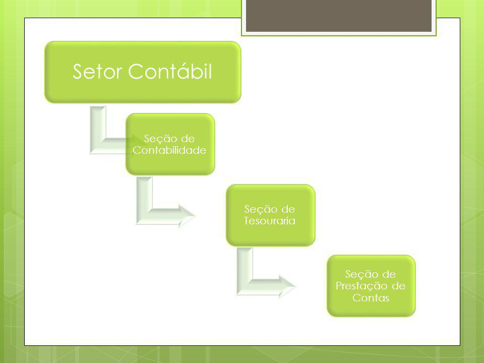 Setor Contábil Seção de Contabilidade Seção de Tesouraria