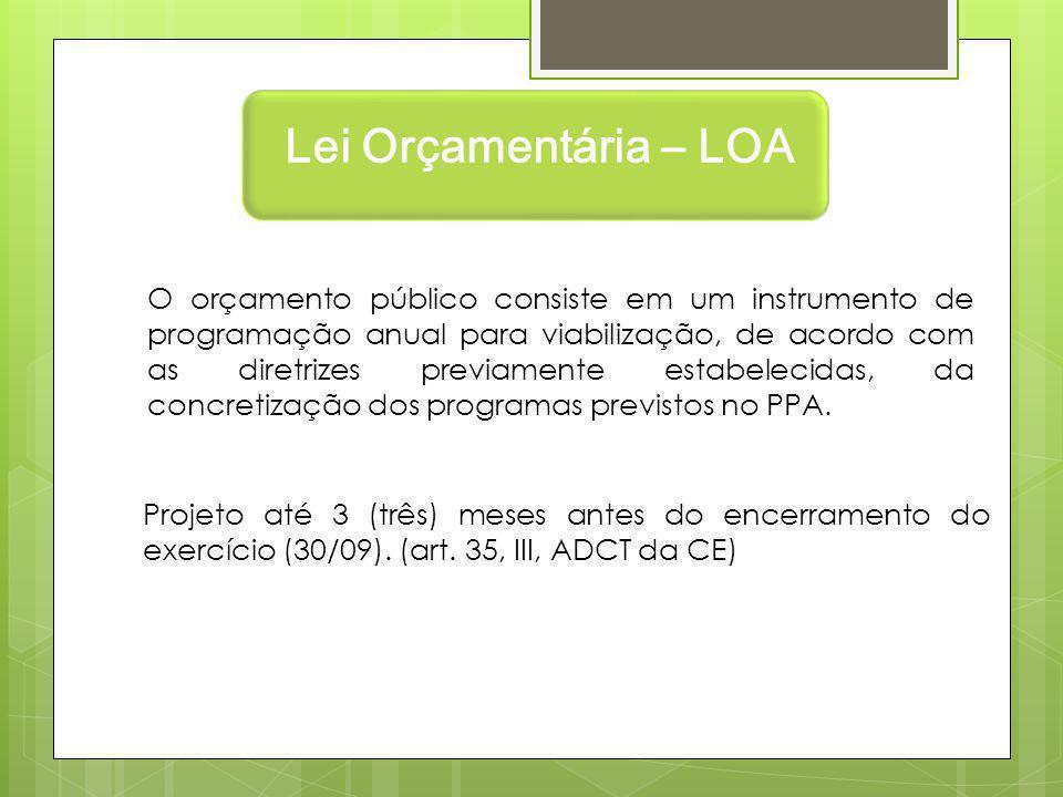 Lei Orçamentária – LOA