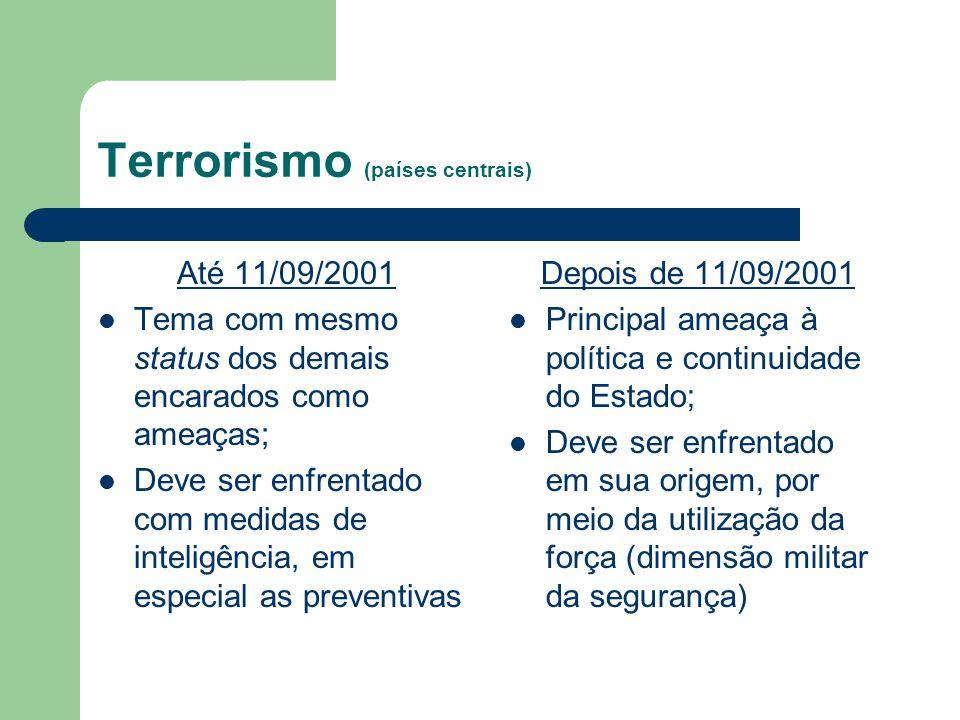 Terrorismo (países centrais)