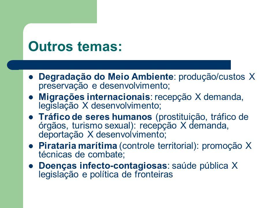 Outros temas: Degradação do Meio Ambiente: produção/custos X preservação e desenvolvimento;