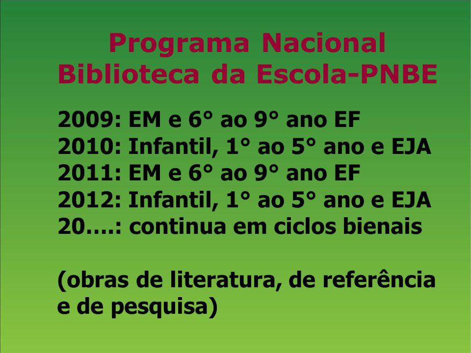 Programa Nacional Biblioteca da Escola-PNBE