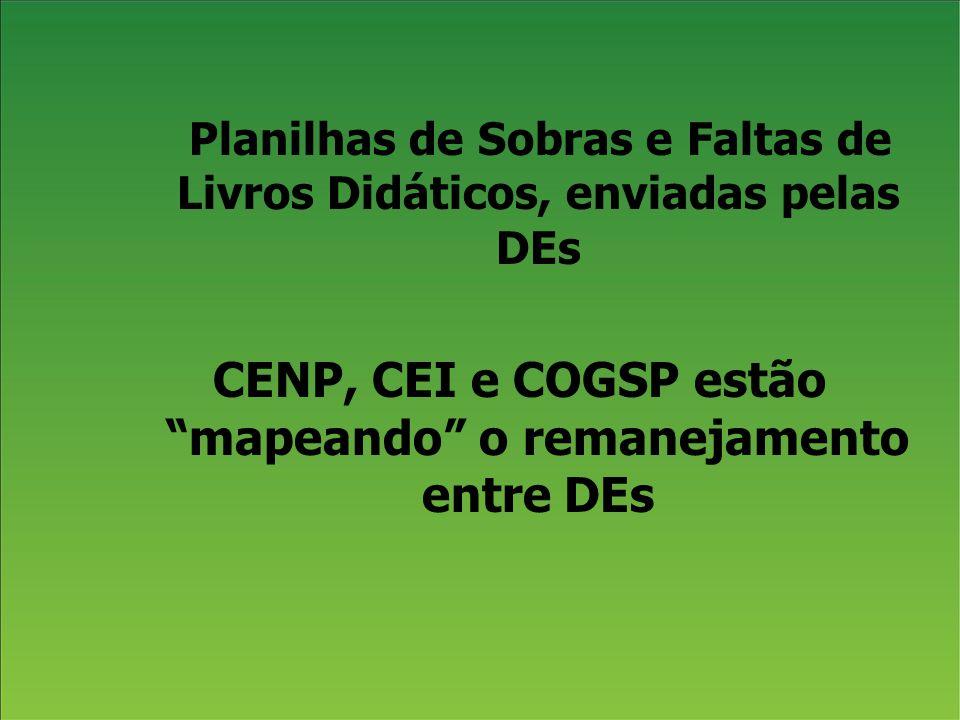 CENP, CEI e COGSP estão mapeando o remanejamento entre DEs