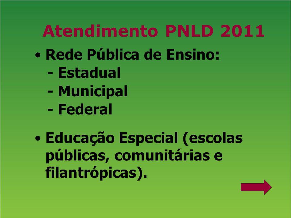 Atendimento PNLD 2011 Rede Pública de Ensino: - Estadual - Municipal