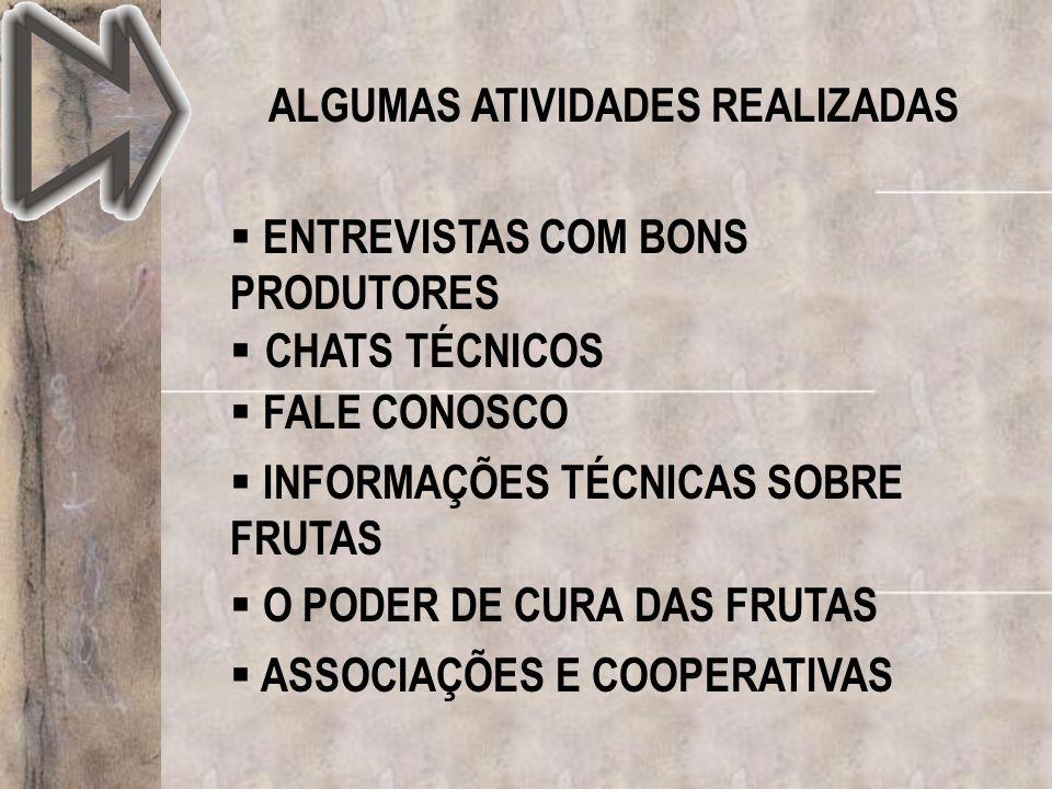 ALGUMAS ATIVIDADES REALIZADAS