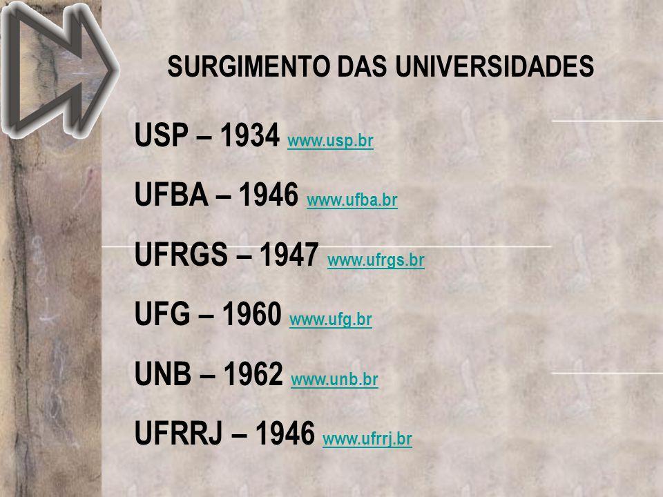 SURGIMENTO DAS UNIVERSIDADES