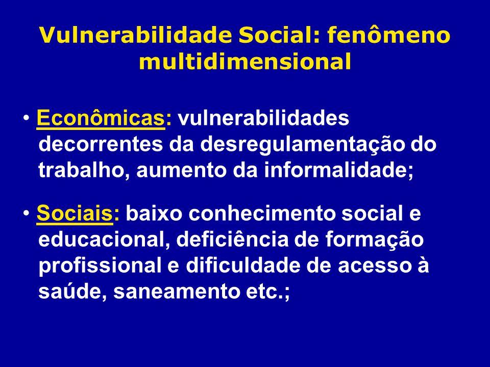Vulnerabilidade Social: fenômeno multidimensional