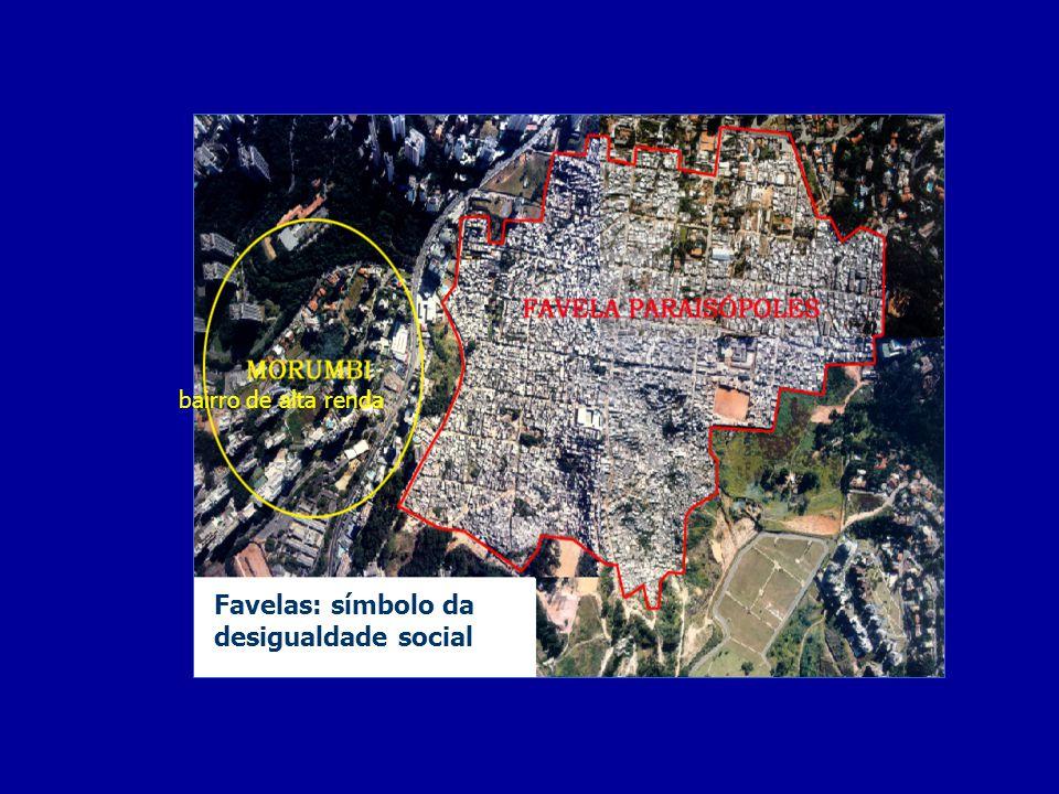 Favelas: símbolo da desigualdade social