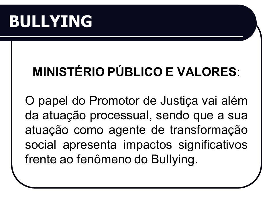MINISTÉRIO PÚBLICO E VALORES: