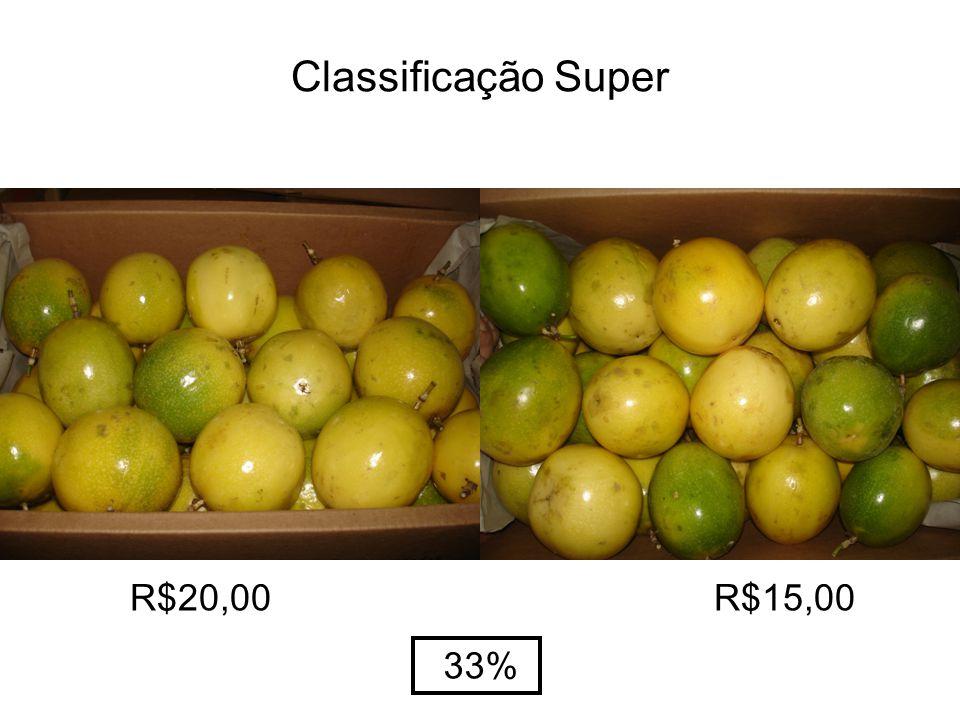 Classificação Super R$20,00 R$15,00 33%