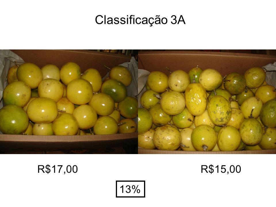Classificação 3A R$17,00 R$15,00 13%