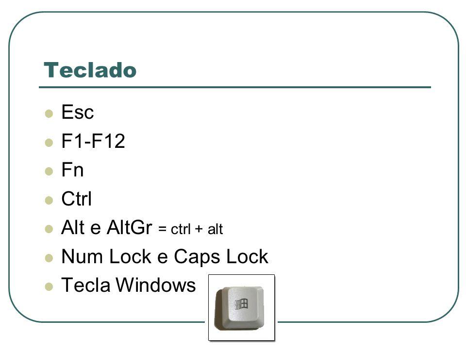 Teclado Esc F1-F12 Fn Ctrl Alt e AltGr = ctrl + alt