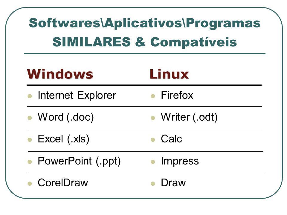 Softwares\Aplicativos\Programas SIMILARES & Compatíveis