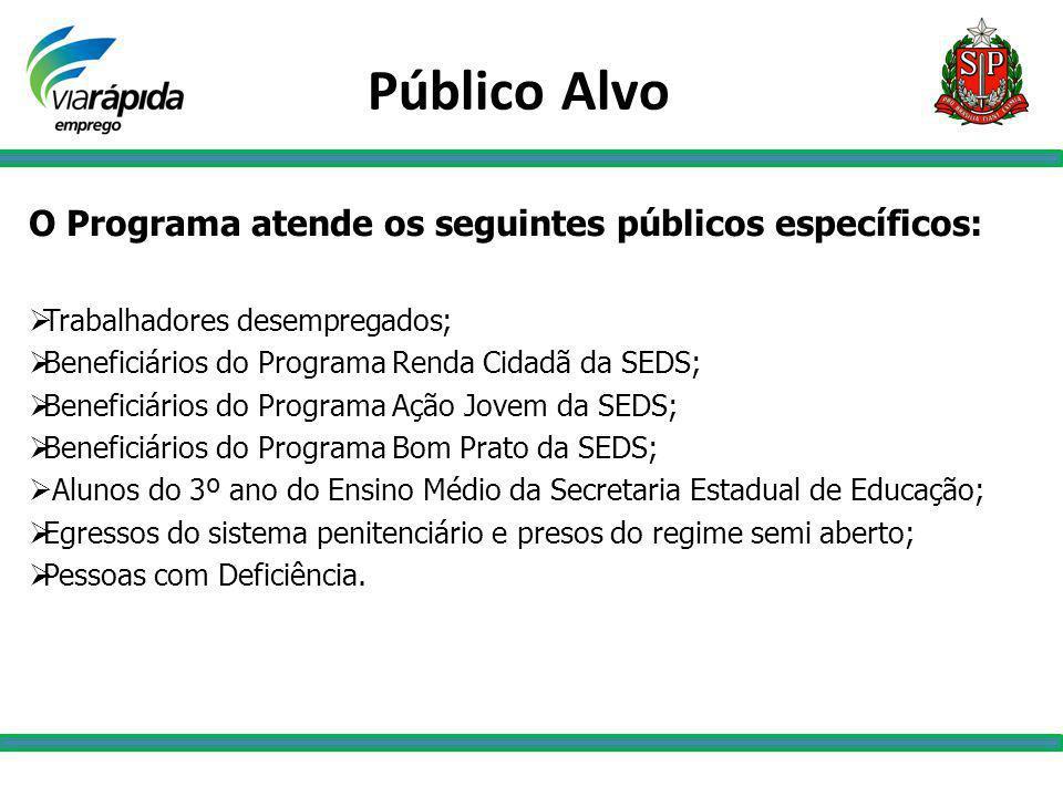 Público Alvo O Programa atende os seguintes públicos específicos: