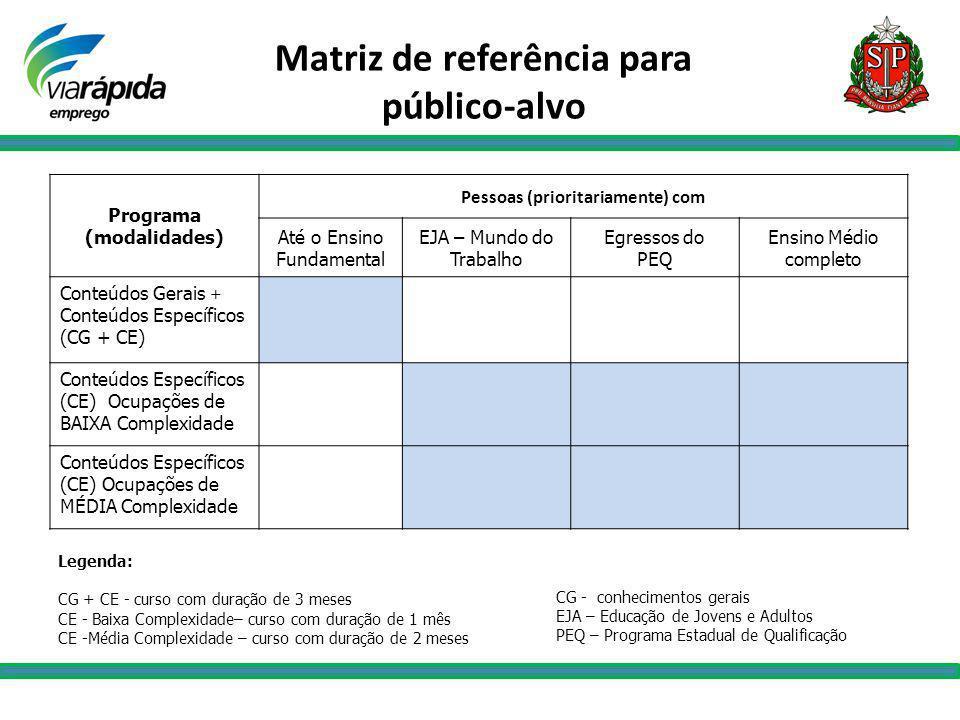 Matriz de referência para público-alvo
