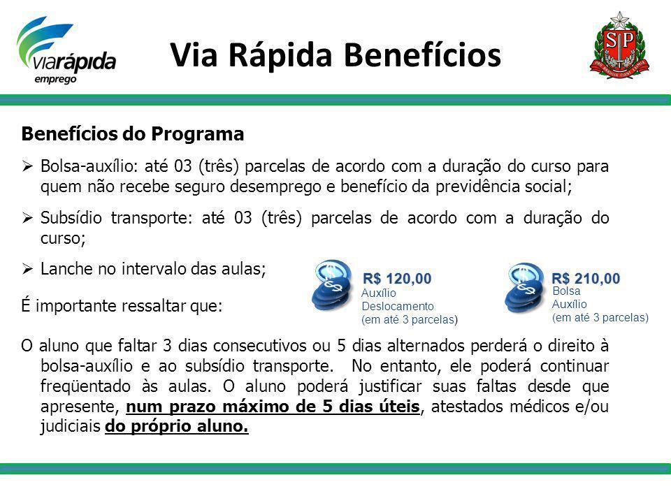 Via Rápida Benefícios $ $ Benefícios do Programa