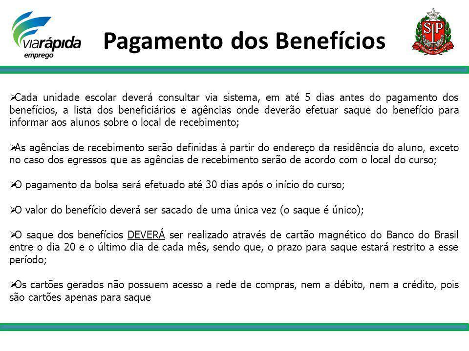 Pagamento dos Benefícios