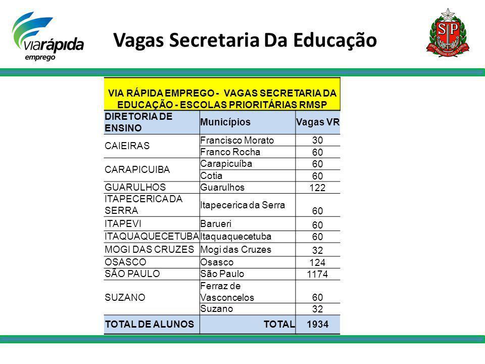 Vagas Secretaria Da Educação