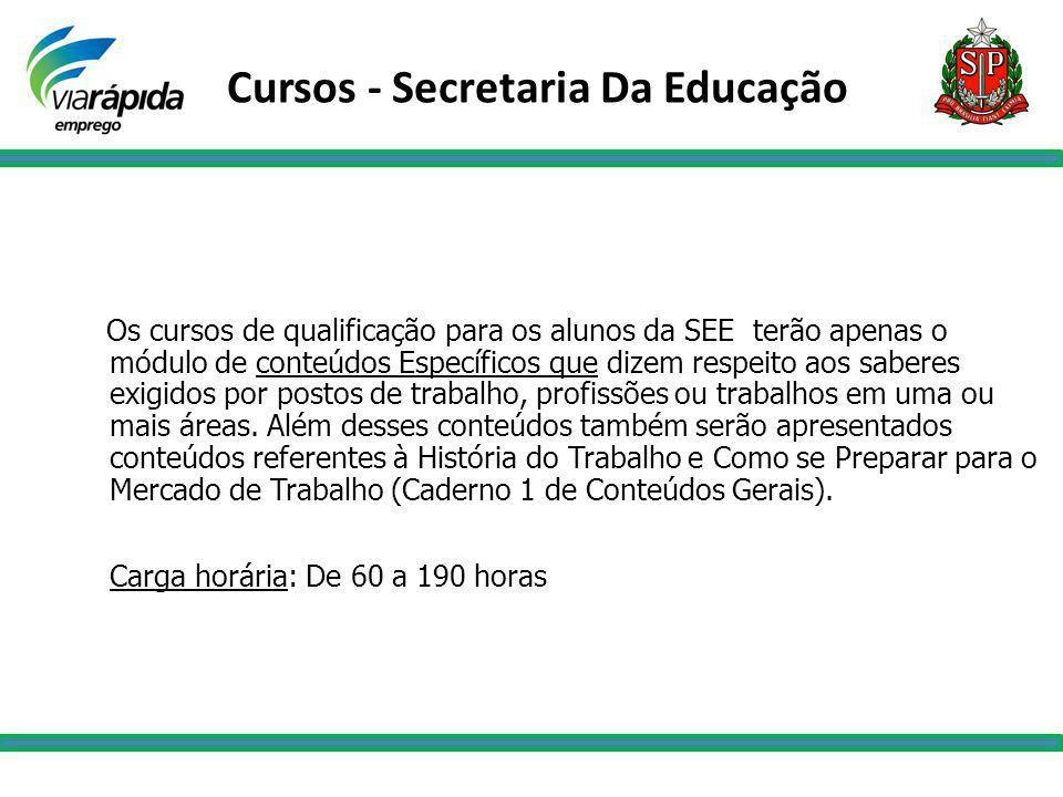 Cursos - Secretaria Da Educação