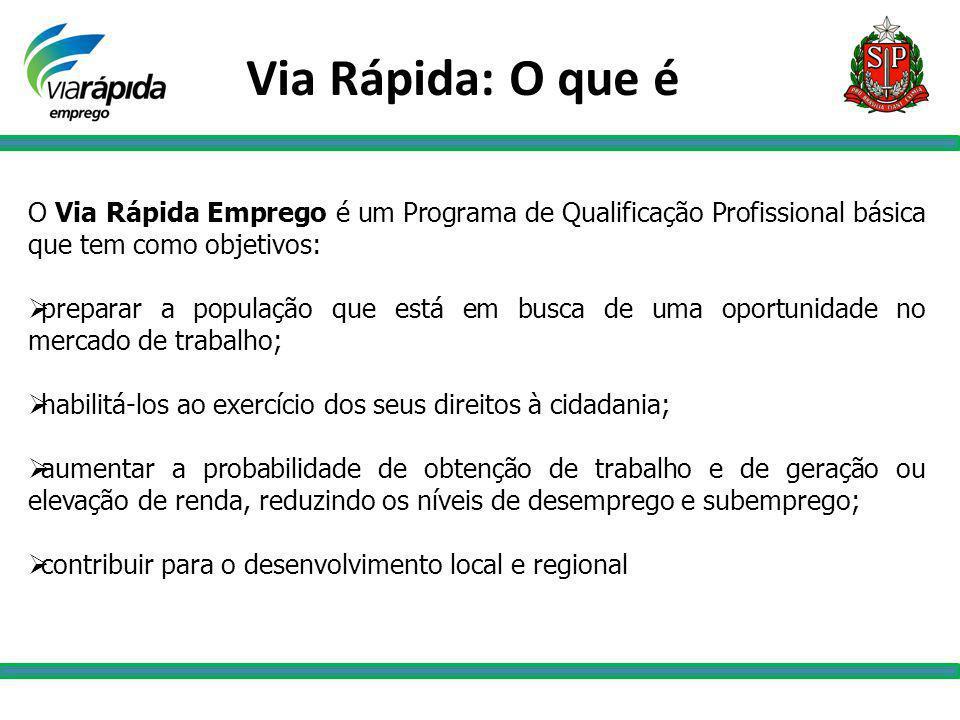 Via Rápida: O que é O Via Rápida Emprego é um Programa de Qualificação Profissional básica que tem como objetivos: