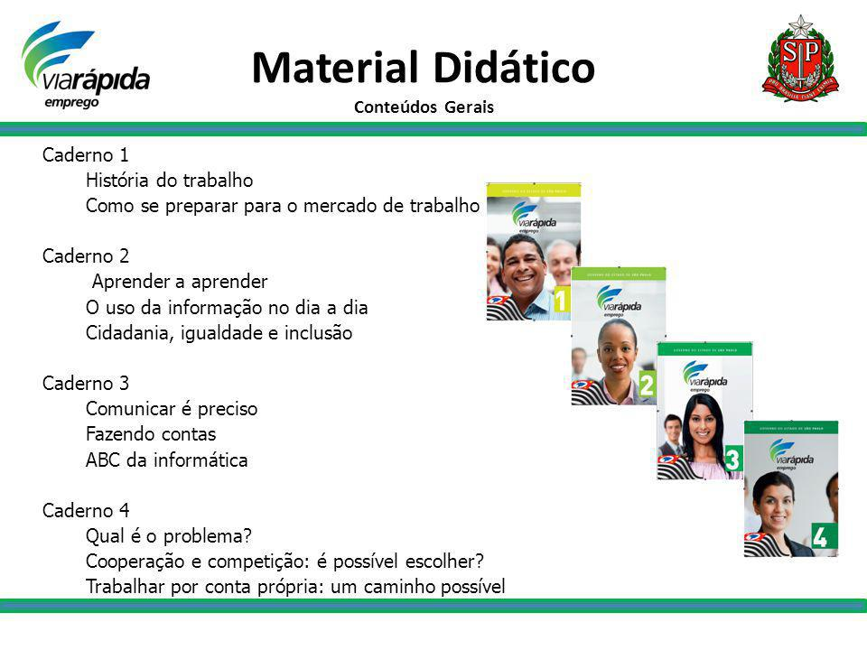 Material Didático Conteúdos Gerais Caderno 1 História do trabalho