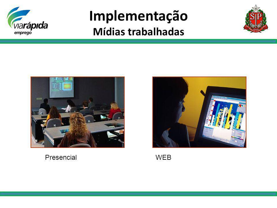 Implementação Mídias trabalhadas