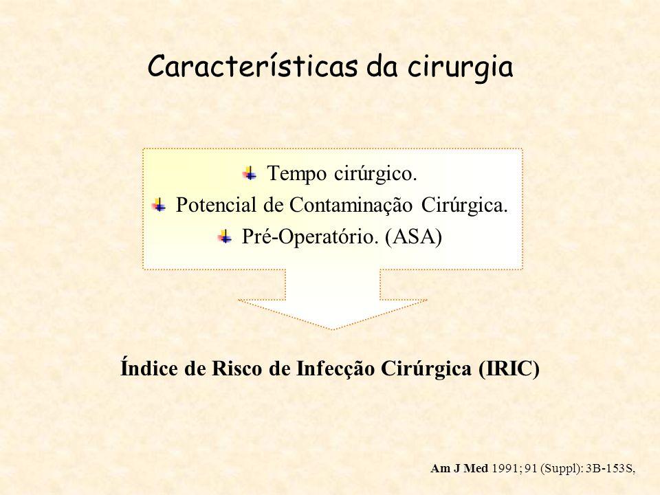 Características da cirurgia