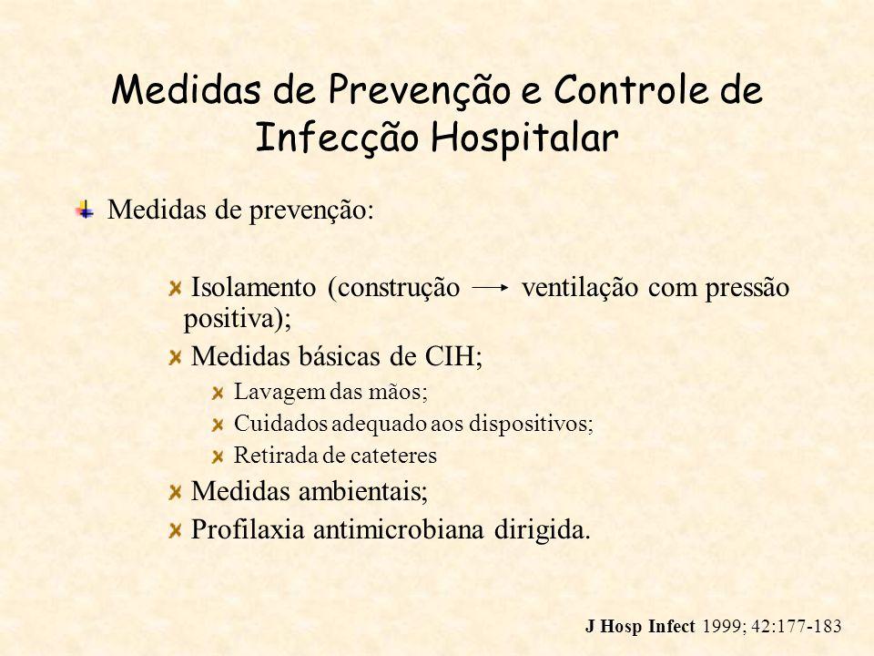 Medidas de Prevenção e Controle de Infecção Hospitalar