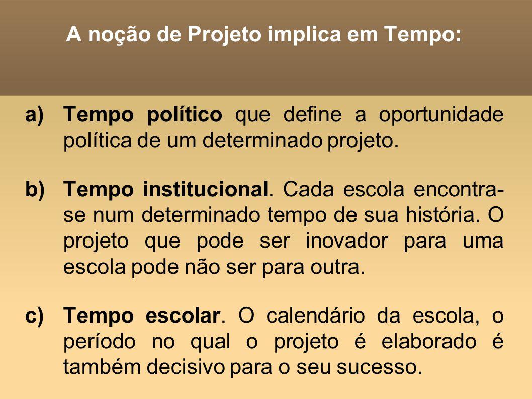 A noção de Projeto implica em Tempo: