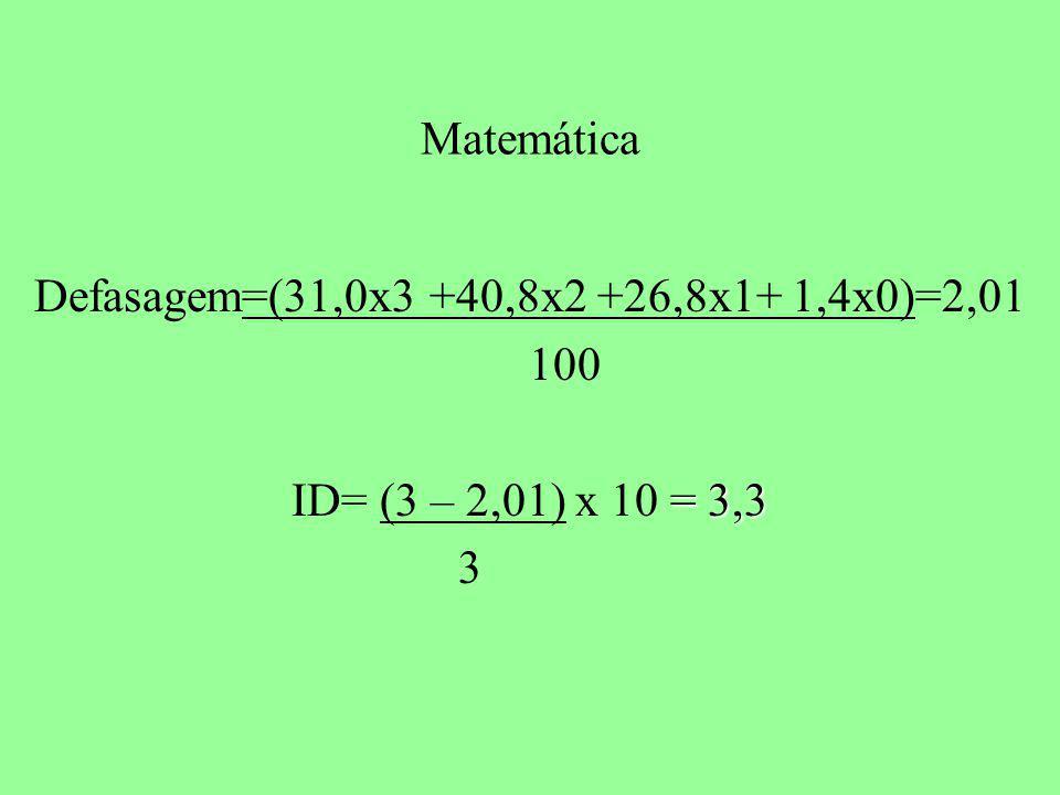 Defasagem=(31,0x3 +40,8x2 +26,8x1+ 1,4x0)=2,01