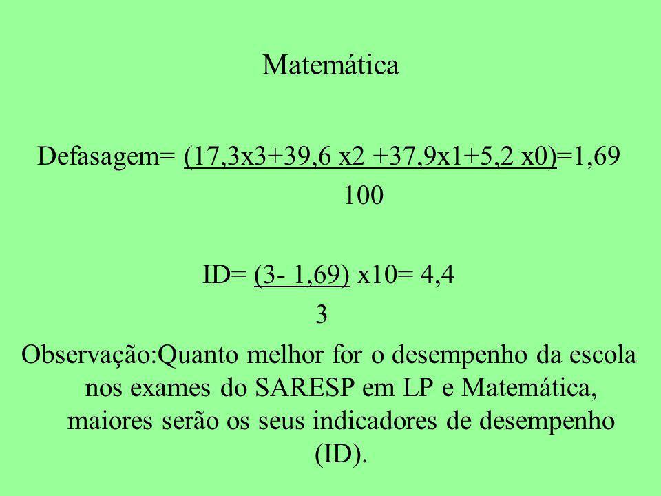 Defasagem= (17,3x3+39,6 x2 +37,9x1+5,2 x0)=1,69