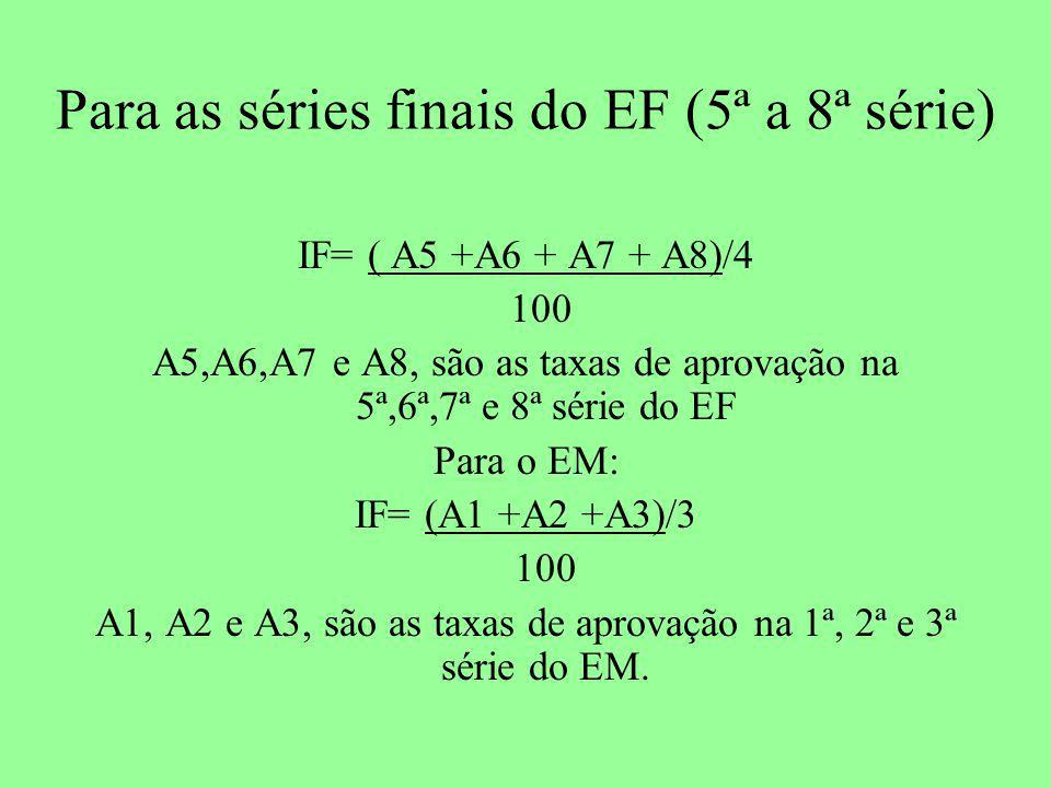 Para as séries finais do EF (5ª a 8ª série)