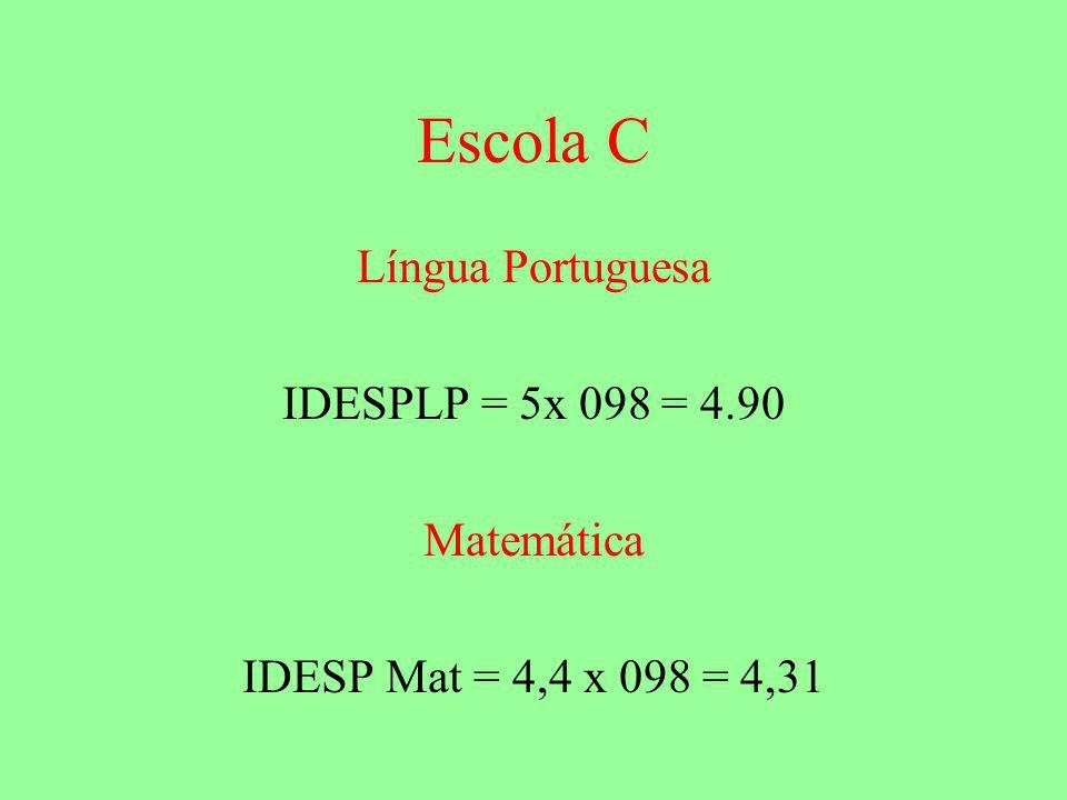 Escola C Língua Portuguesa IDESPLP = 5x 098 = 4.90 Matemática