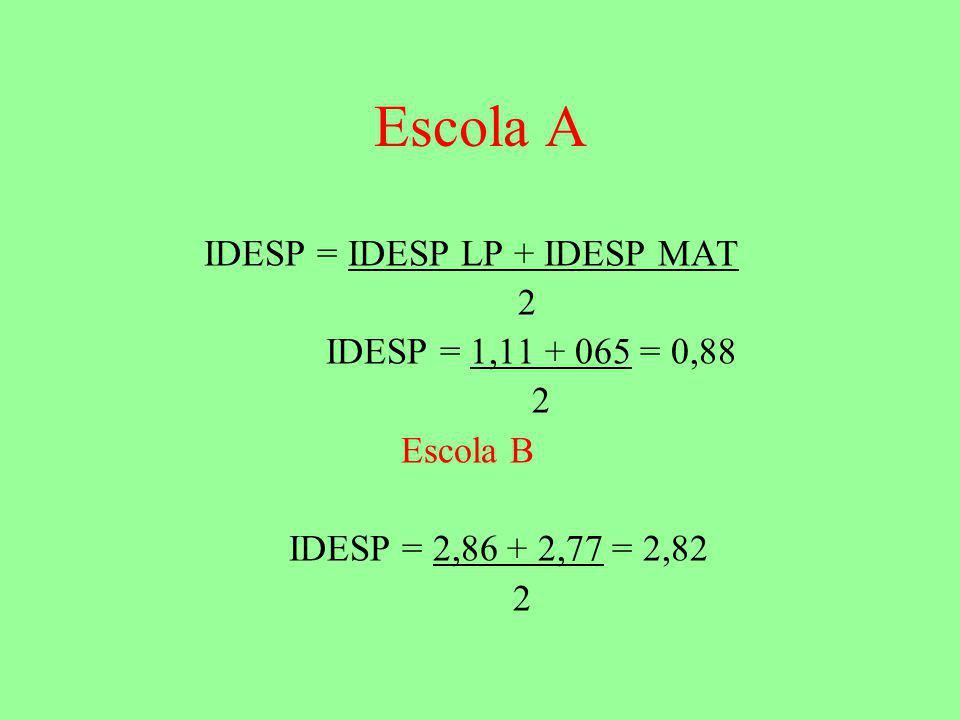 IDESP = IDESP LP + IDESP MAT