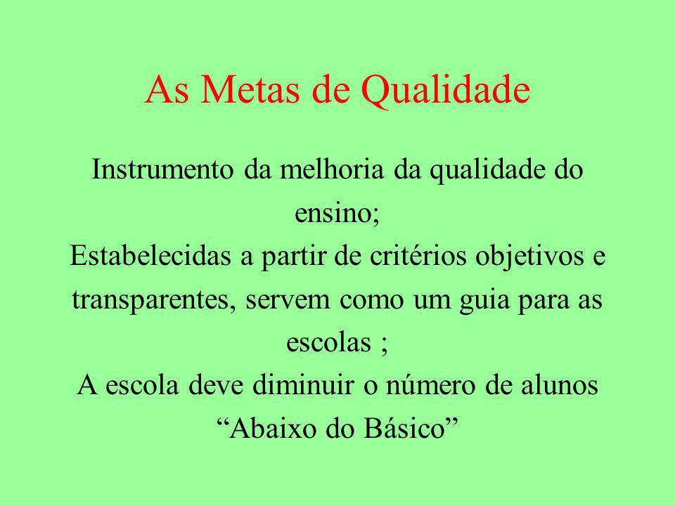 As Metas de Qualidade Instrumento da melhoria da qualidade do ensino;